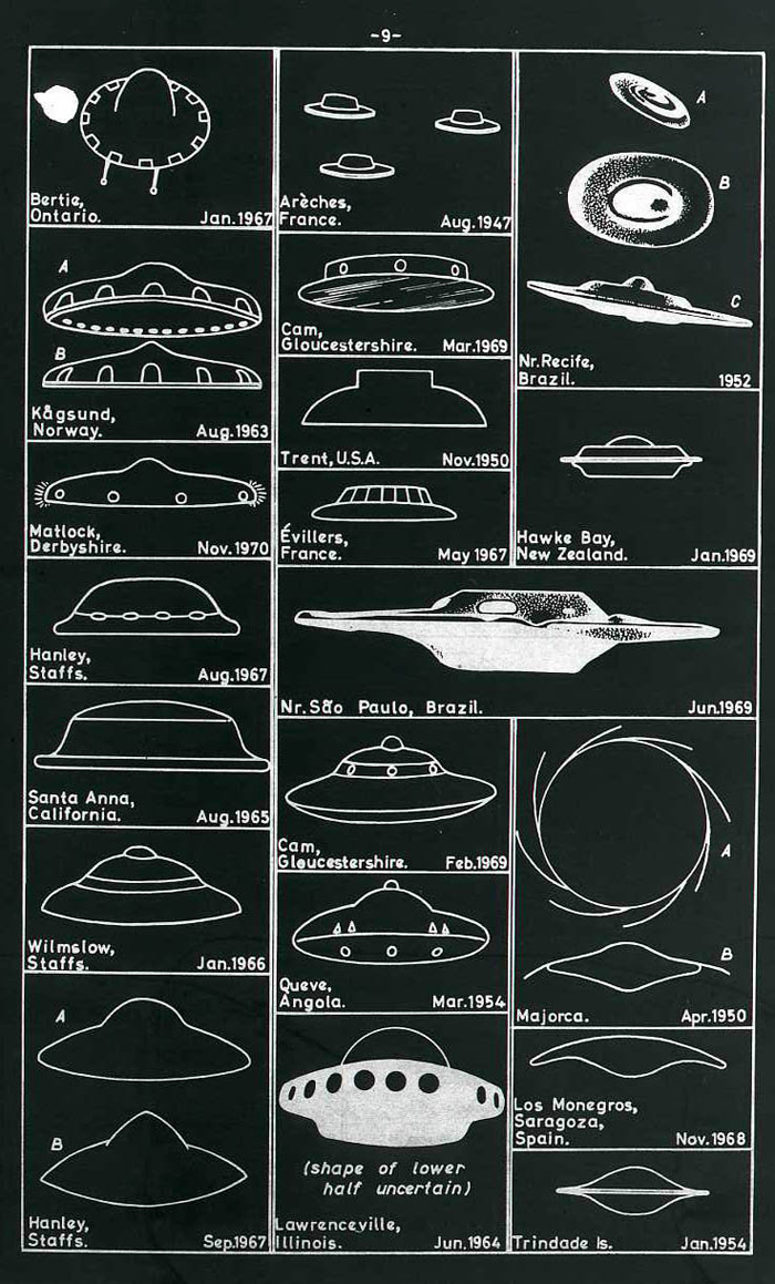 An image of a UFO sightings chart showing drawings of UFOs sighted in years ranging from 1947 to 1970.